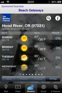 Hood River Temperature